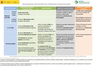 Promover la actividad fisica, recomendaciones para la población y materiales para la escuela